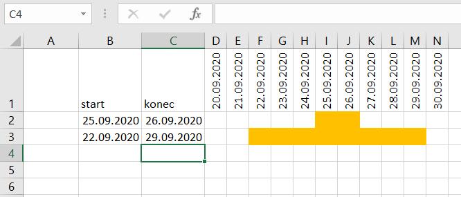 Jak Na Ganttuv Diagram V Ms Excel Moje Znalosti